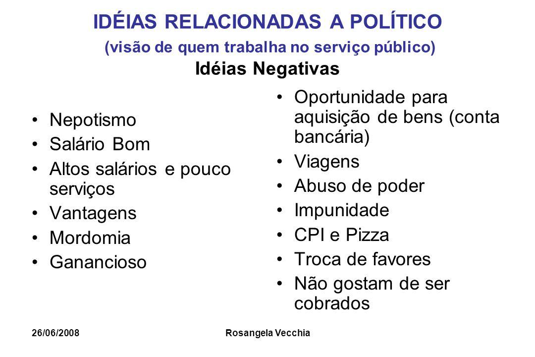 IDÉIAS RELACIONADAS A POLÍTICO (visão de quem trabalha no serviço público) Idéias Negativas