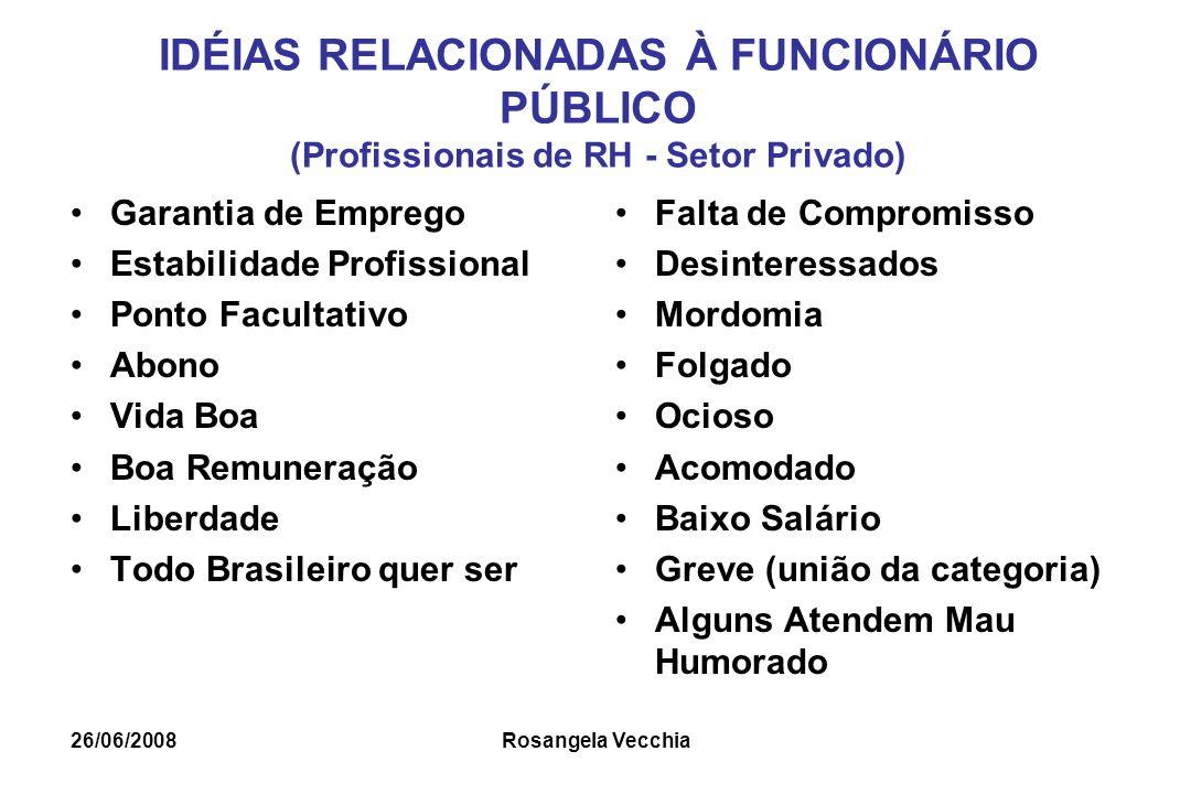 IDÉIAS RELACIONADAS À FUNCIONÁRIO PÚBLICO (Profissionais de RH - Setor Privado)