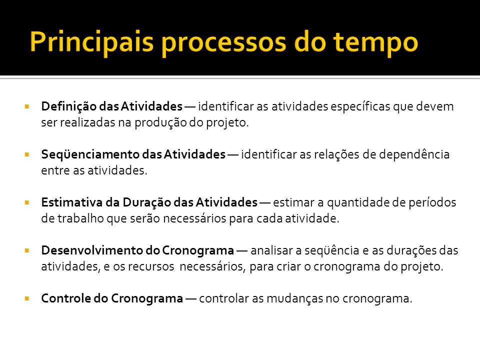 Principais processos do tempo