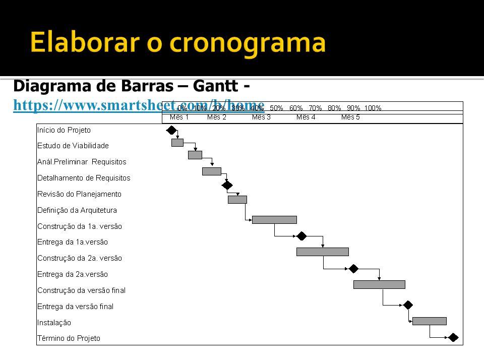 Elaborar o cronograma Montar o Cronograma.