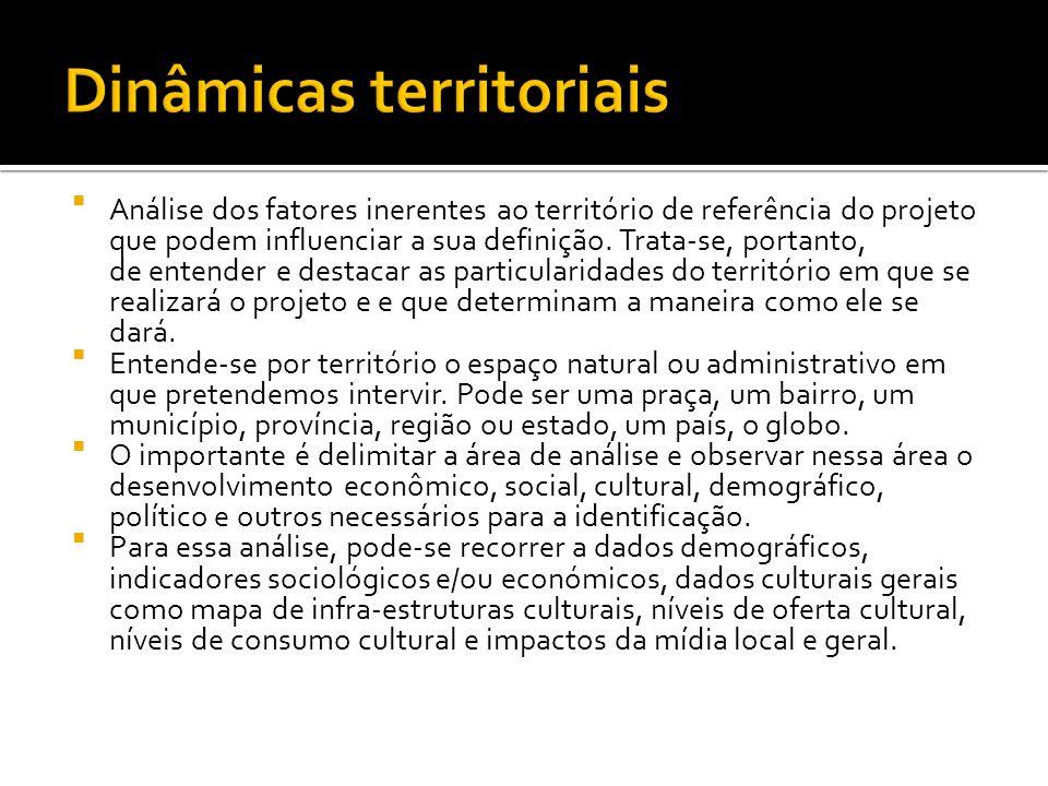 Dinâmicas territoriais