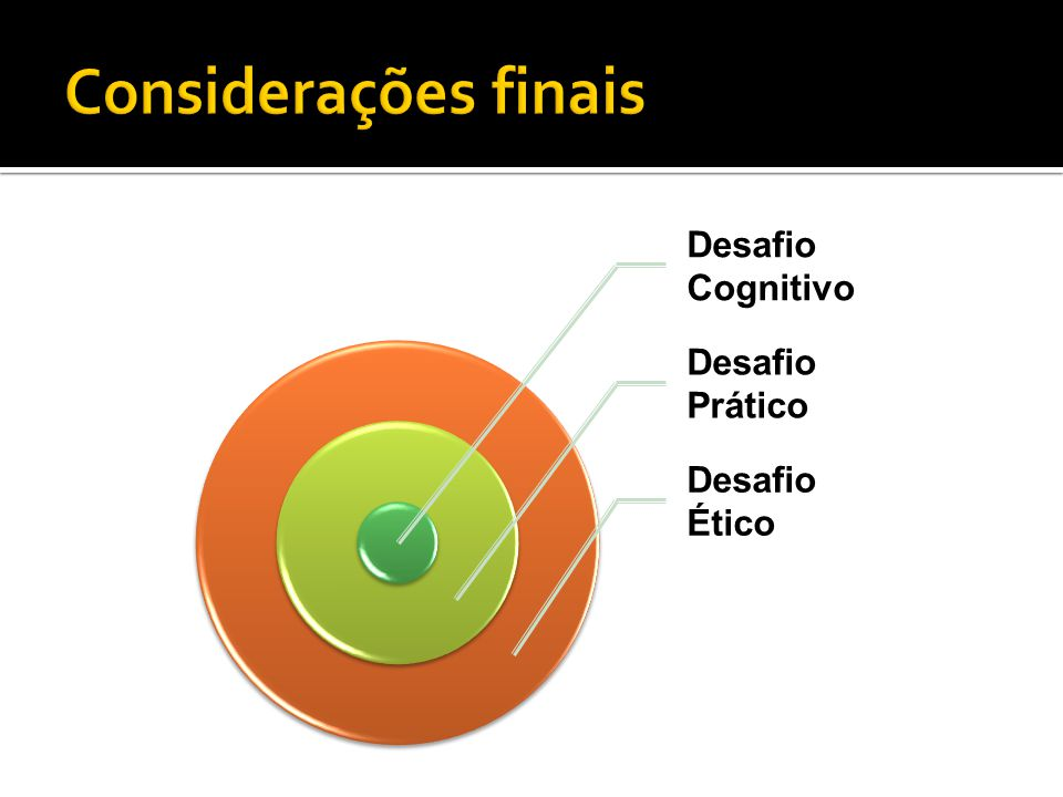 Considerações finais Desafio Cognitivo Desafio Prático Desafio Ético