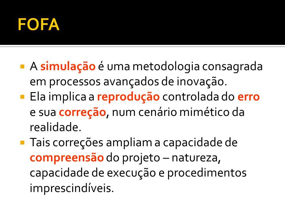 FOFA A simulação é uma metodologia consagrada em processos avançados de inovação.