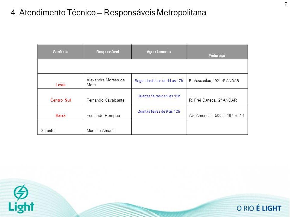 4. Atendimento Técnico – Responsáveis Metropolitana