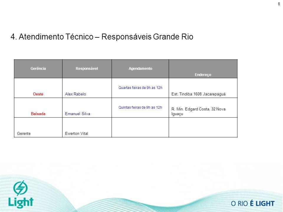 4. Atendimento Técnico – Responsáveis Grande Rio