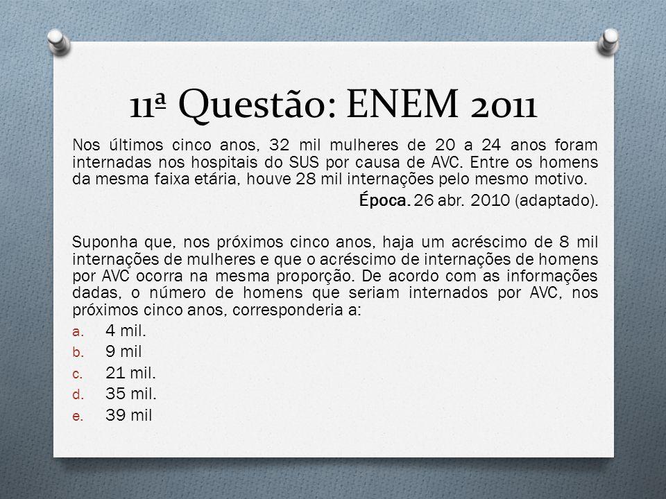 11ª Questão: ENEM 2011
