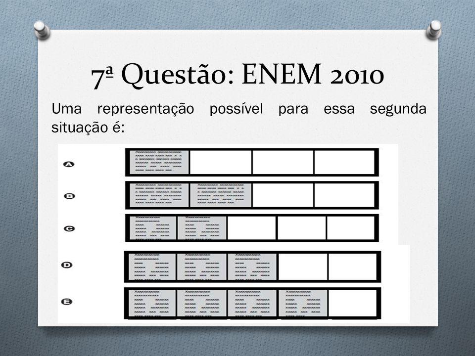 7ª Questão: ENEM 2010 Uma representação possível para essa segunda situação é: