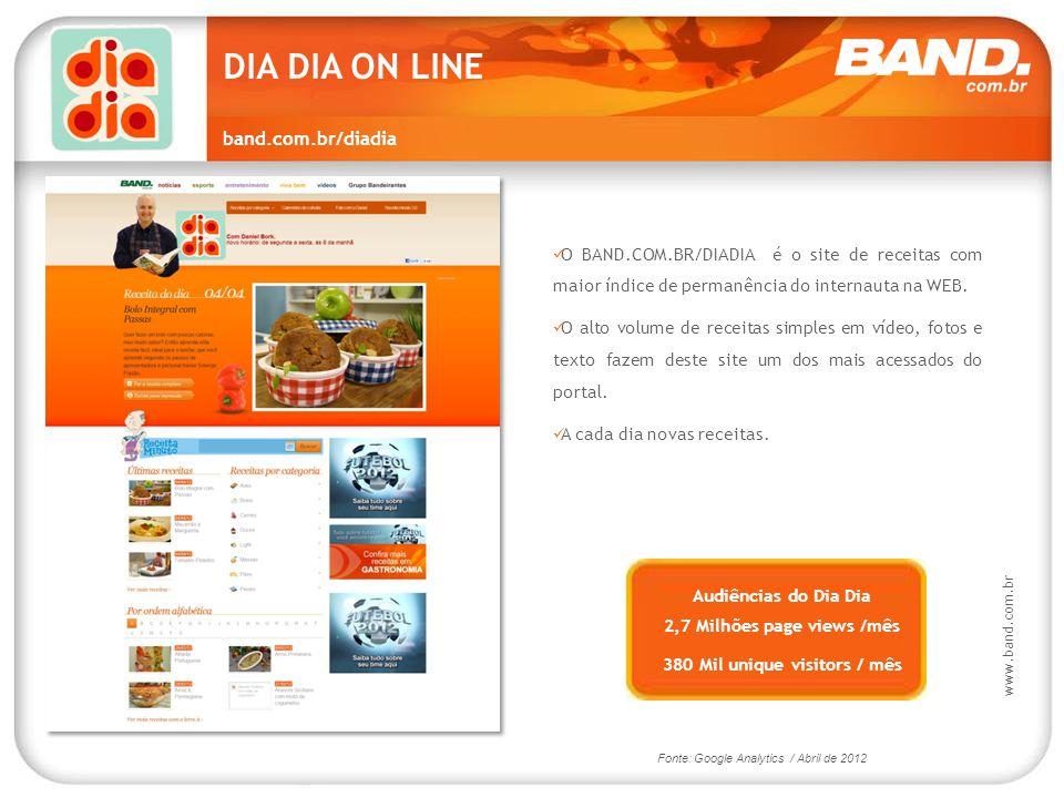 2,7 Milhões page views /mês 380 Mil unique visitors / mês