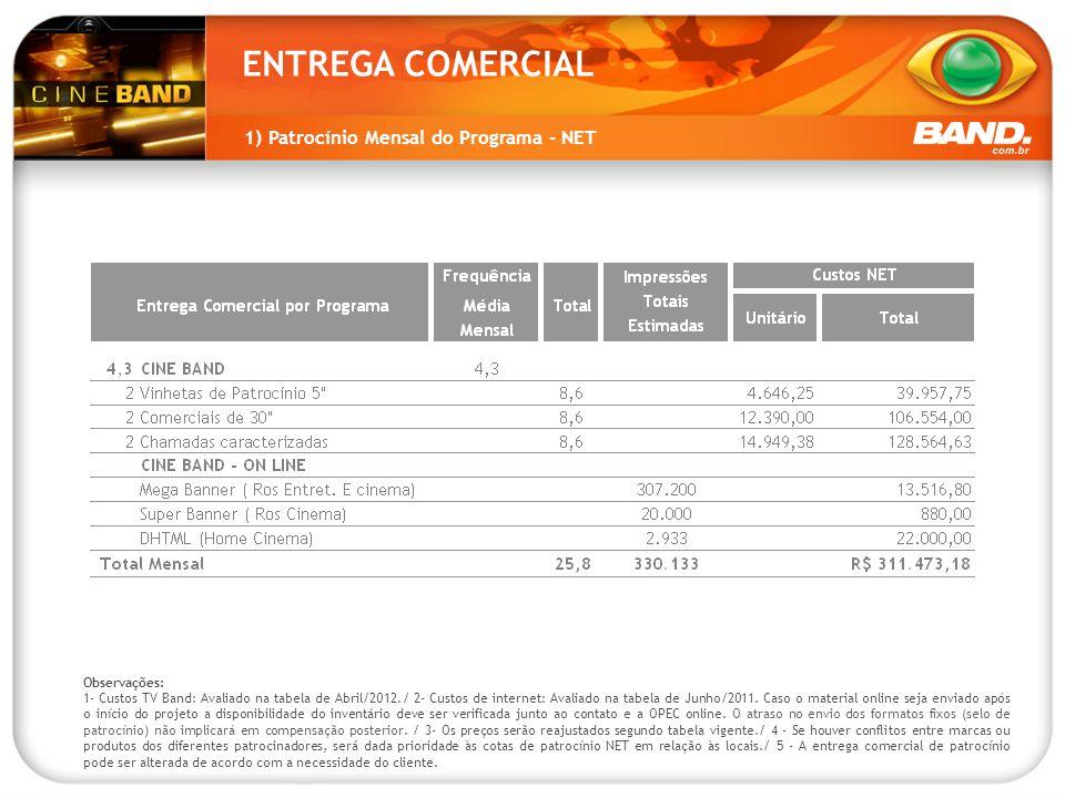 ENTREGA COMERCIAL 1) Patrocínio Mensal do Programa - NET Observações: