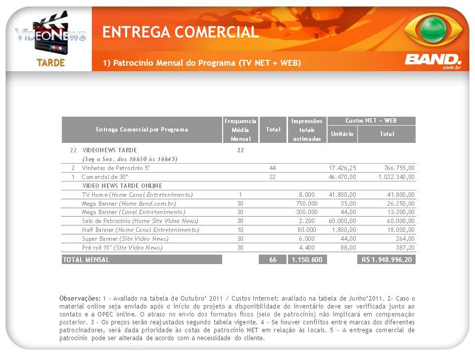 ENTREGA COMERCIAL 1) Patrocínio Mensal do Programa (TV NET + WEB)