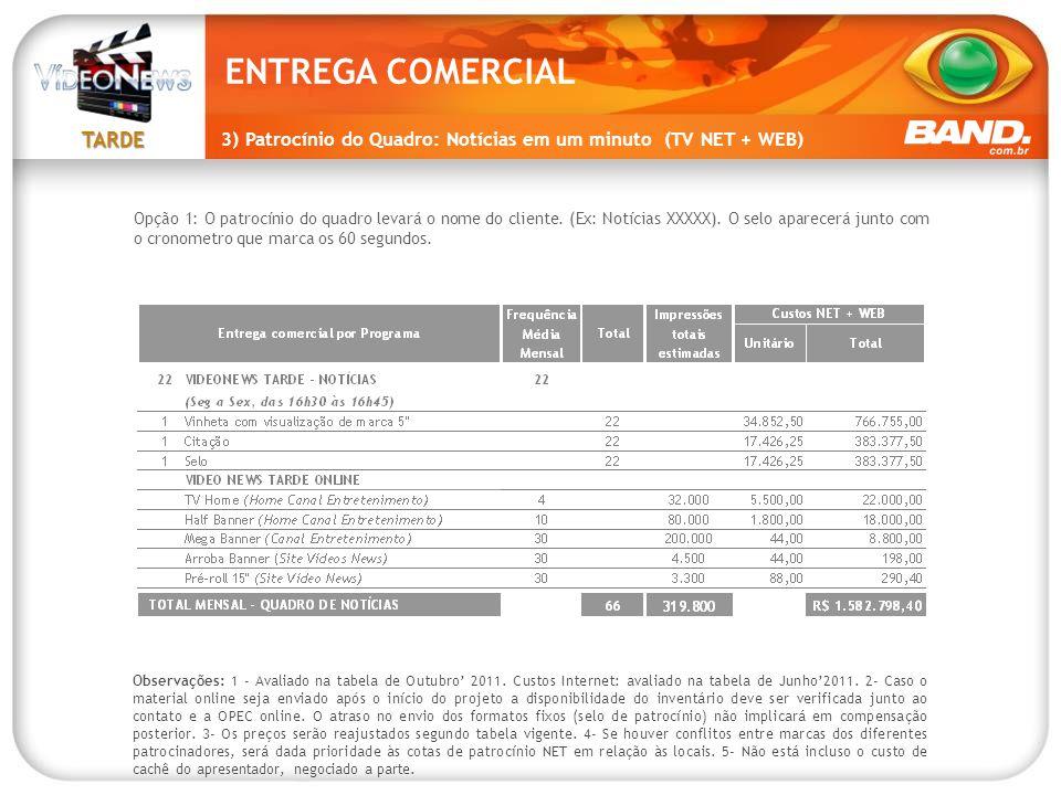 ENTREGA COMERCIAL 3) Patrocínio do Quadro: Notícias em um minuto (TV NET + WEB)