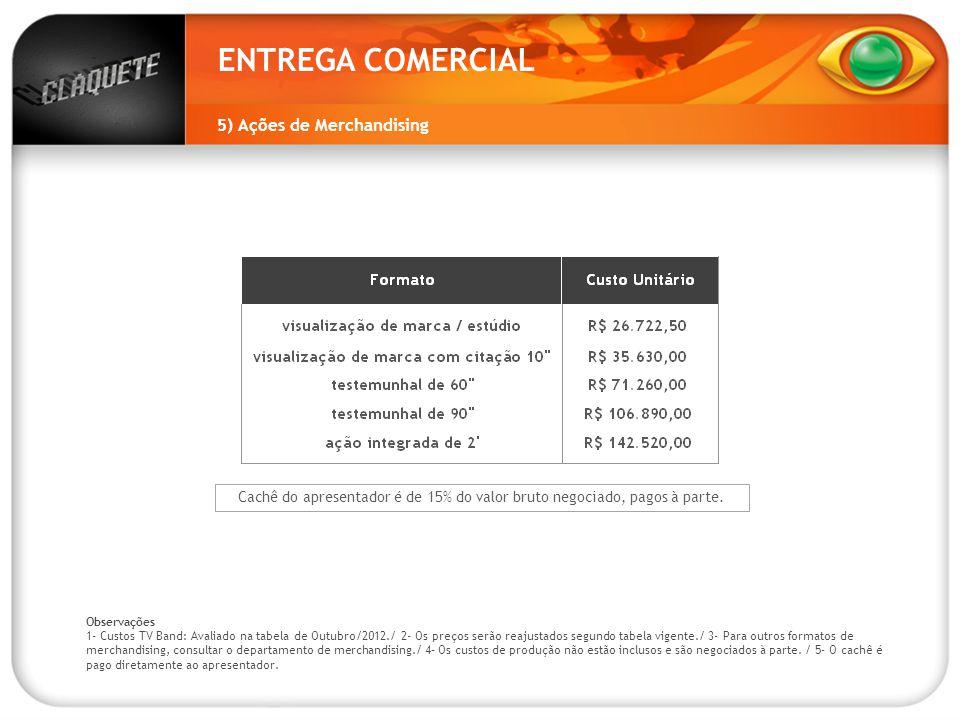 ENTREGA COMERCIAL 5) Ações de Merchandising