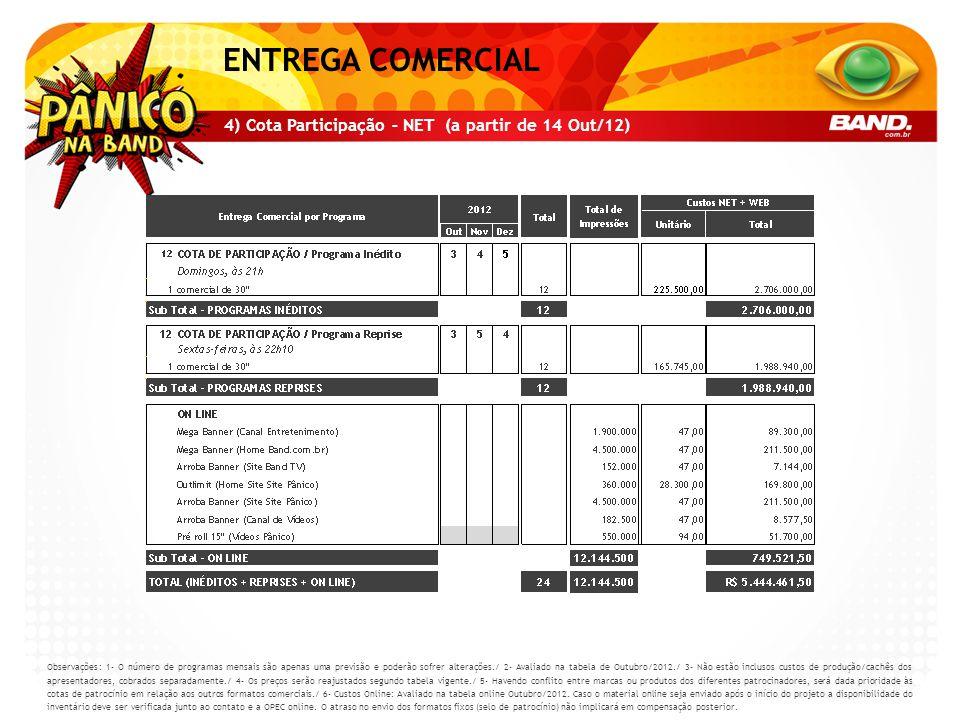 ENTREGA COMERCIAL 4) Cota Participação – NET (a partir de 14 Out/12)