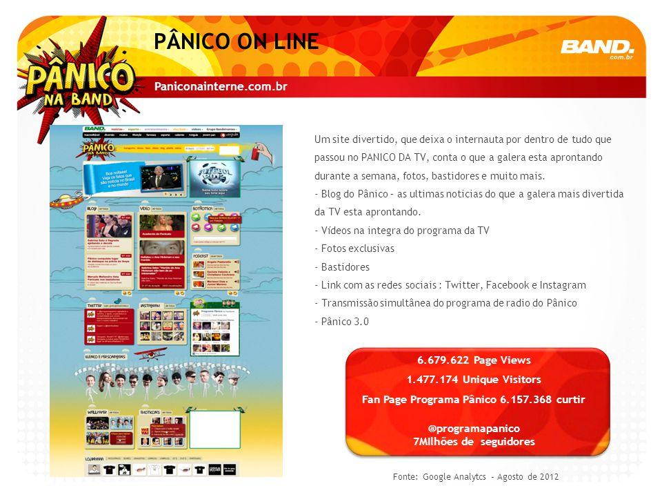 Fan Page Programa Pânico 6.157.368 curtir
