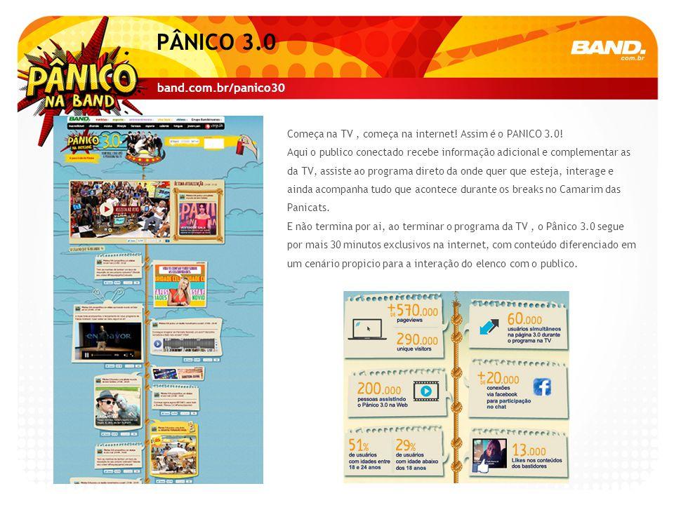 PÂNICO 3.0 band.com.br/panico30