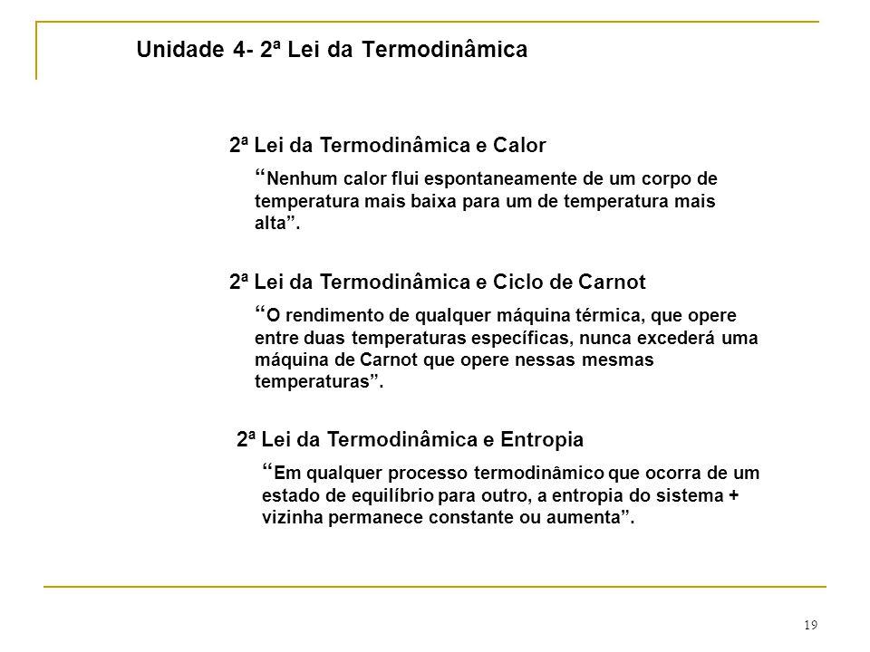 Unidade 4- 2ª Lei da Termodinâmica