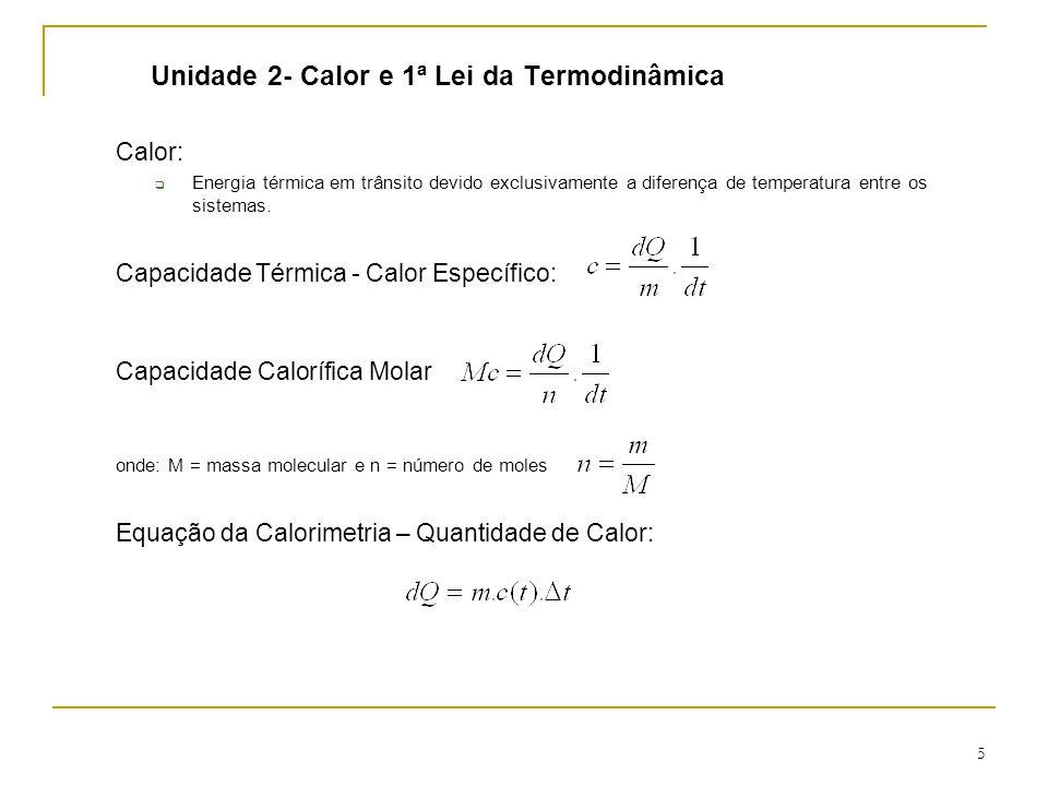 Unidade 2- Calor e 1ª Lei da Termodinâmica