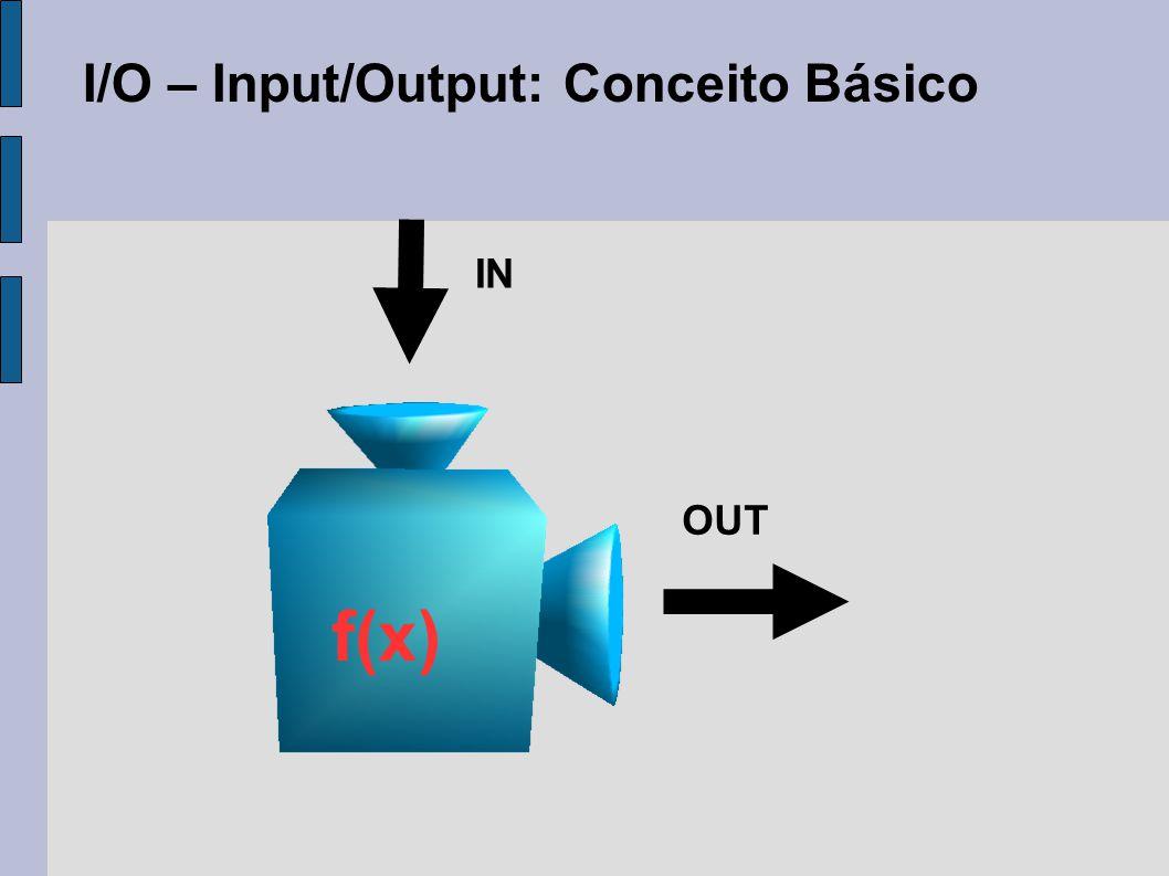 I/O – Input/Output: Conceito Básico