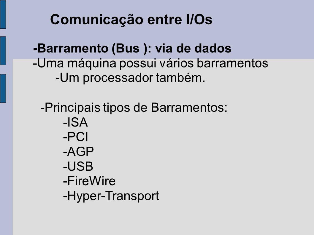 Comunicação entre I/Os