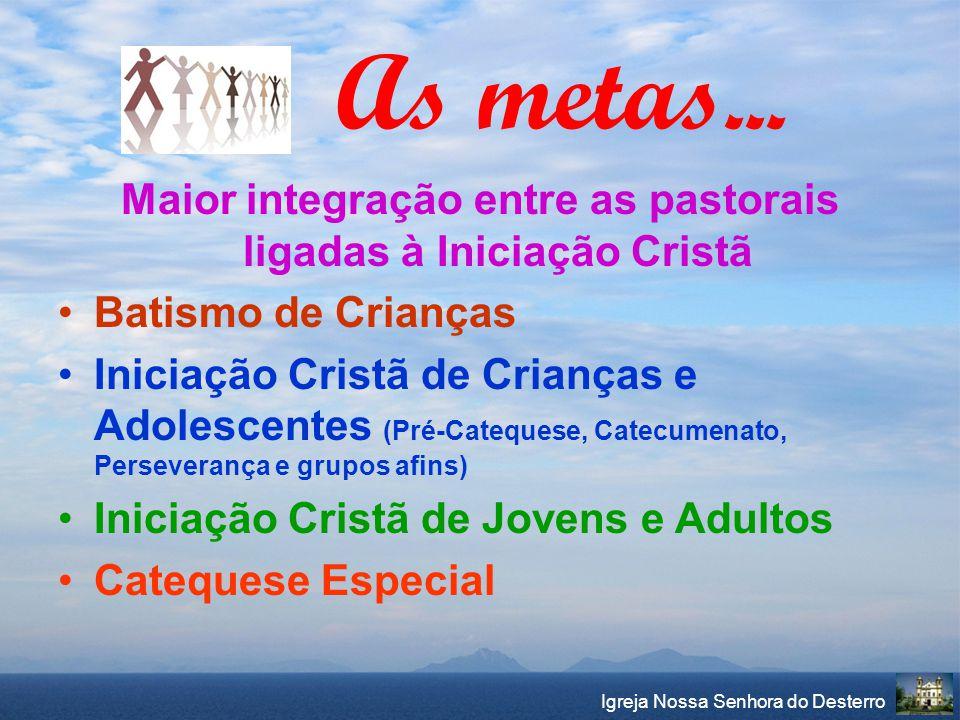 Maior integração entre as pastorais ligadas à Iniciação Cristã