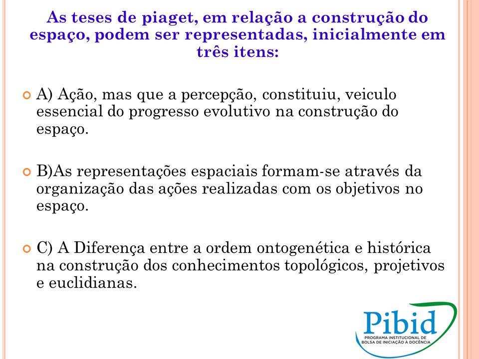 As teses de piaget, em relação a construção do espaço, podem ser representadas, inicialmente em três itens: