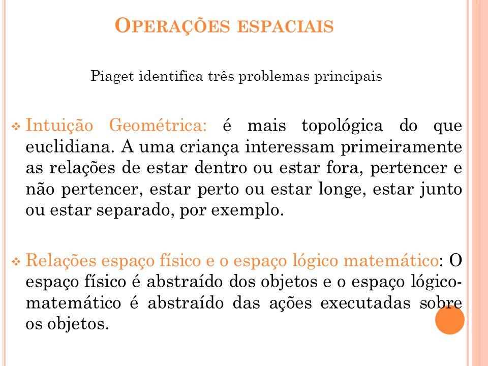 Piaget identifica três problemas principais
