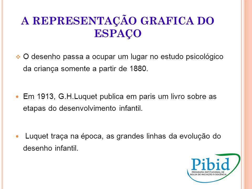 A REPRESENTAÇÃO GRAFICA DO ESPAÇO