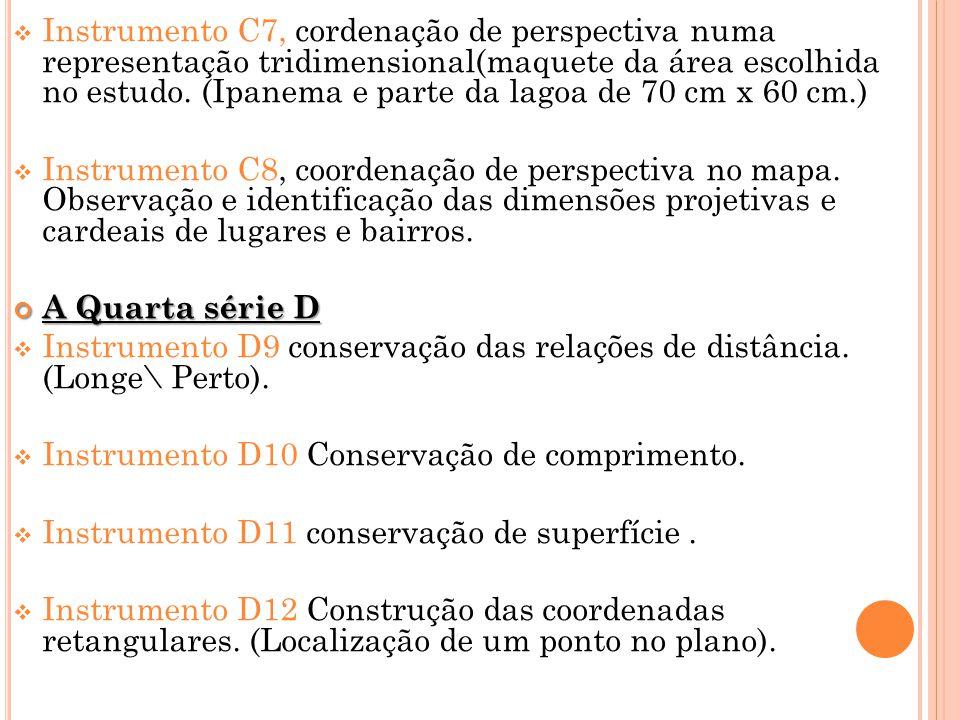 Instrumento D9 conservação das relações de distância. (Longe\ Perto).