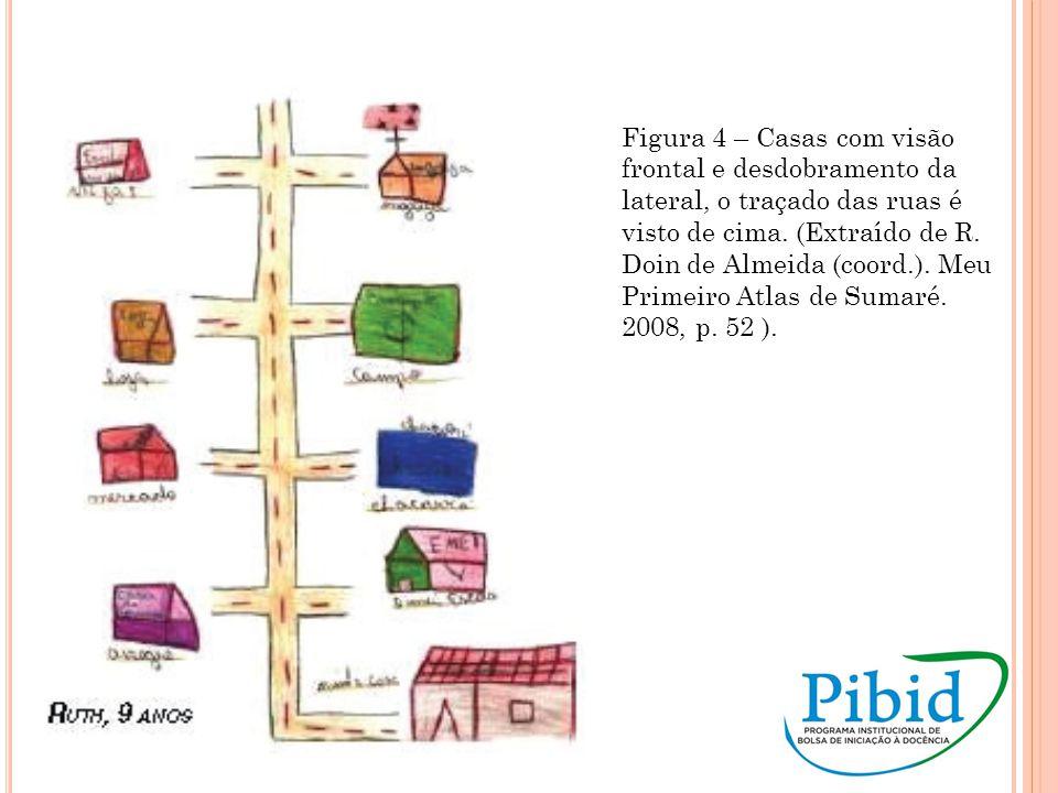 Figura 4 – Casas com visão frontal e desdobramento da lateral, o traçado das ruas é visto de cima. (Extraído de R. Doin de Almeida (coord.). Meu Primeiro Atlas de Sumaré. 2008, p. 52 ).
