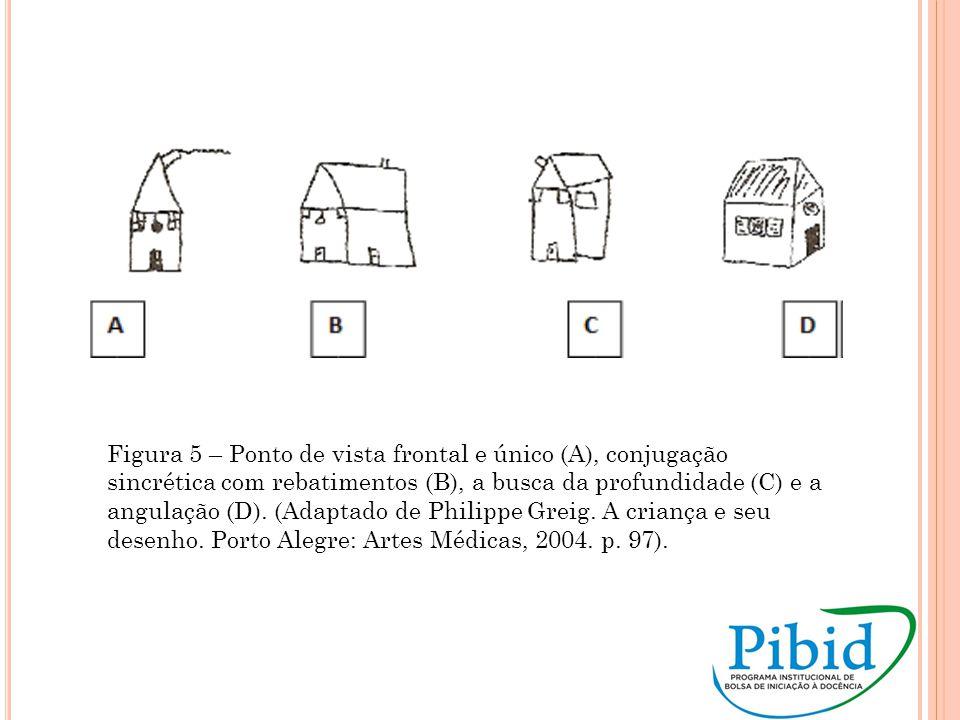 Figura 5 – Ponto de vista frontal e único (A), conjugação sincrética com rebatimentos (B), a busca da profundidade (C) e a angulação (D). (Adaptado de Philippe Greig. A criança e seu desenho. Porto Alegre: Artes Médicas, 2004. p. 97).