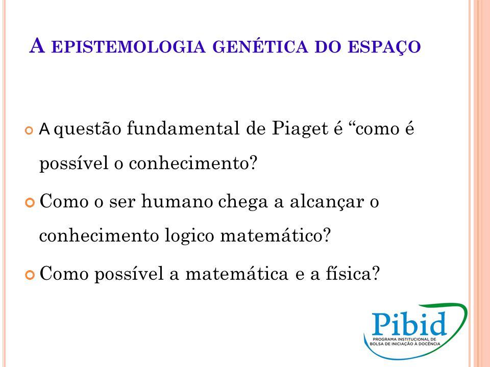 A epistemologia genética do espaço