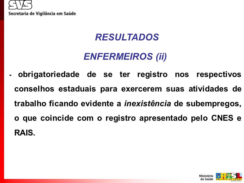 RESULTADOS ENFERMEIROS (ii)