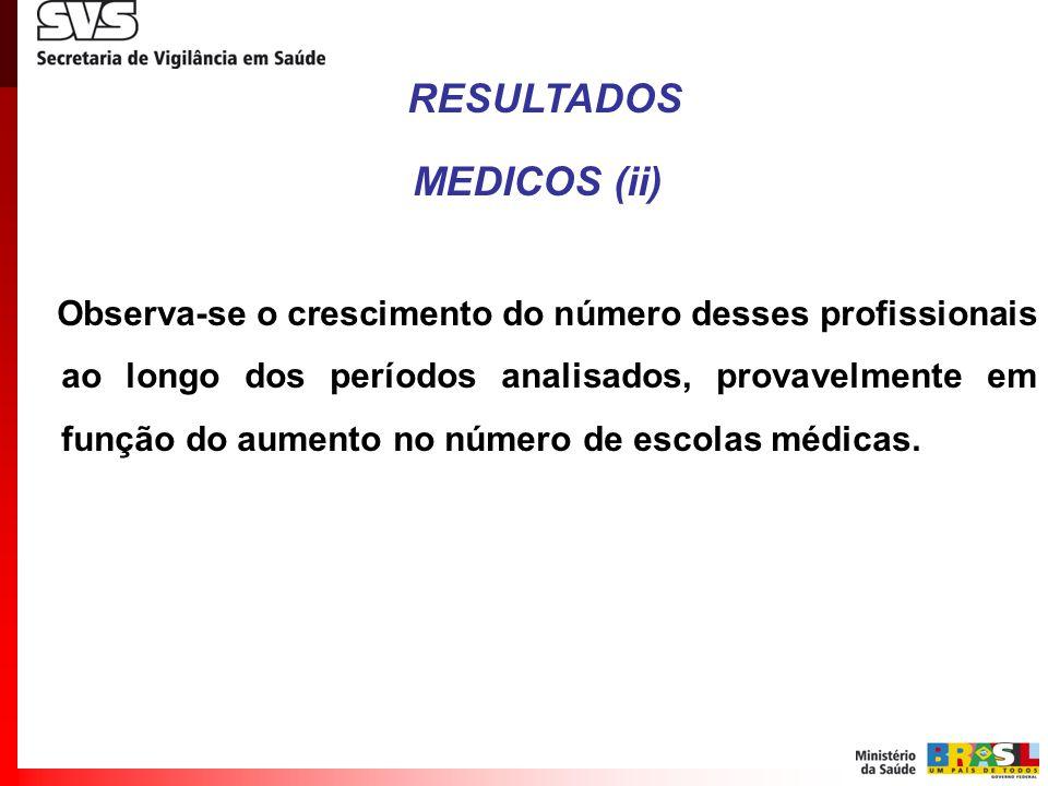 RESULTADOS MEDICOS (ii)