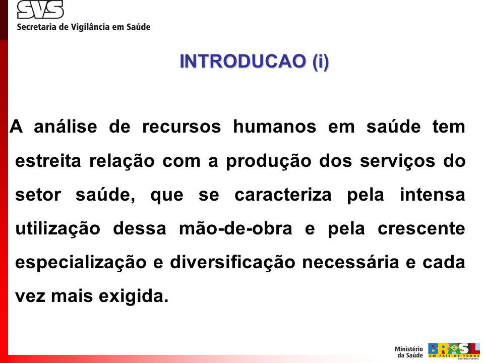 INTRODUCAO (i)