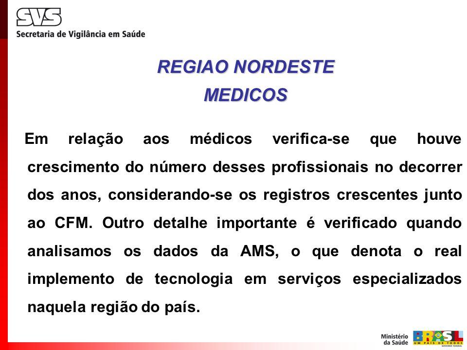 REGIAO NORDESTE MEDICOS