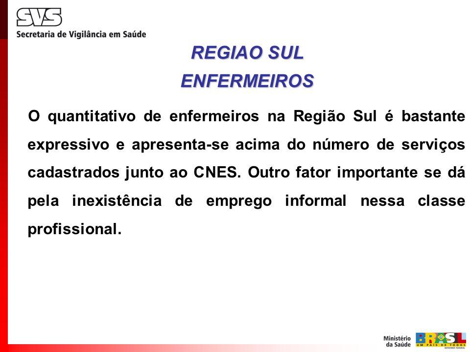 REGIAO SUL ENFERMEIROS