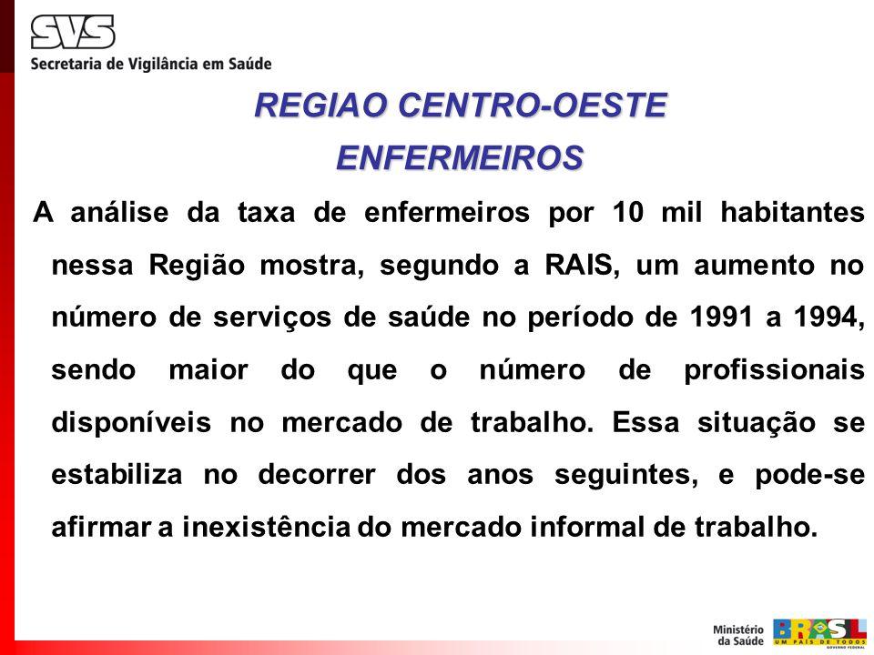 REGIAO CENTRO-OESTE ENFERMEIROS