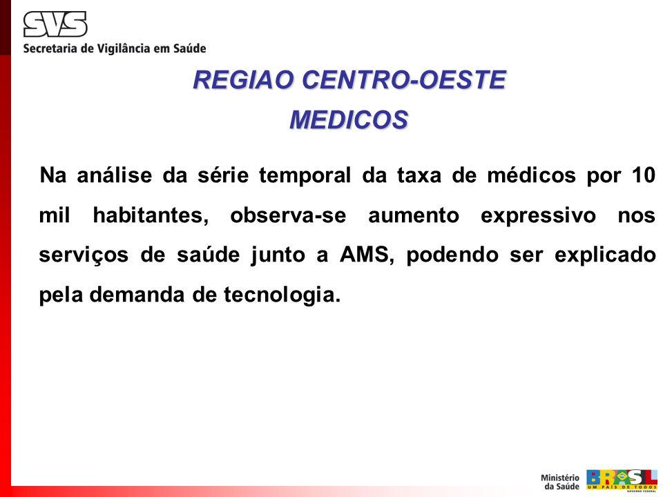 REGIAO CENTRO-OESTE MEDICOS