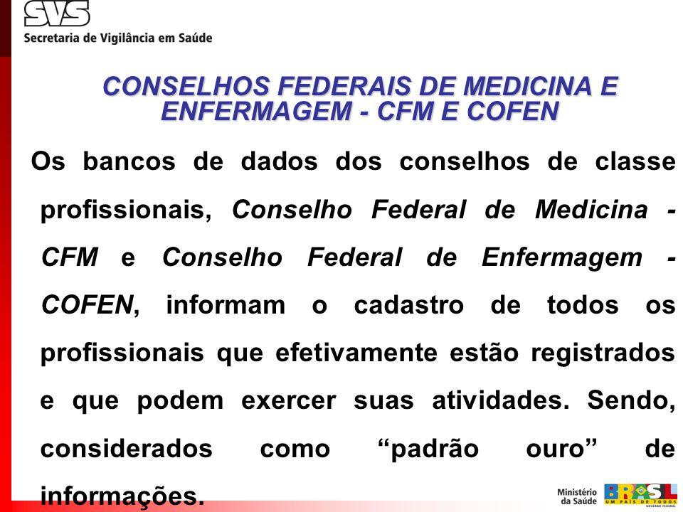 CONSELHOS FEDERAIS DE MEDICINA E ENFERMAGEM - CFM E COFEN