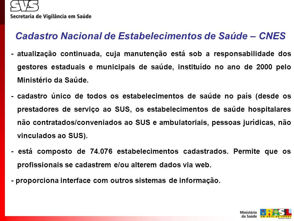 Cadastro Nacional de Estabelecimentos de Saúde – CNES
