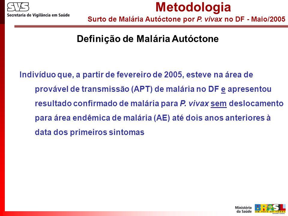 Definição de Malária Autóctone
