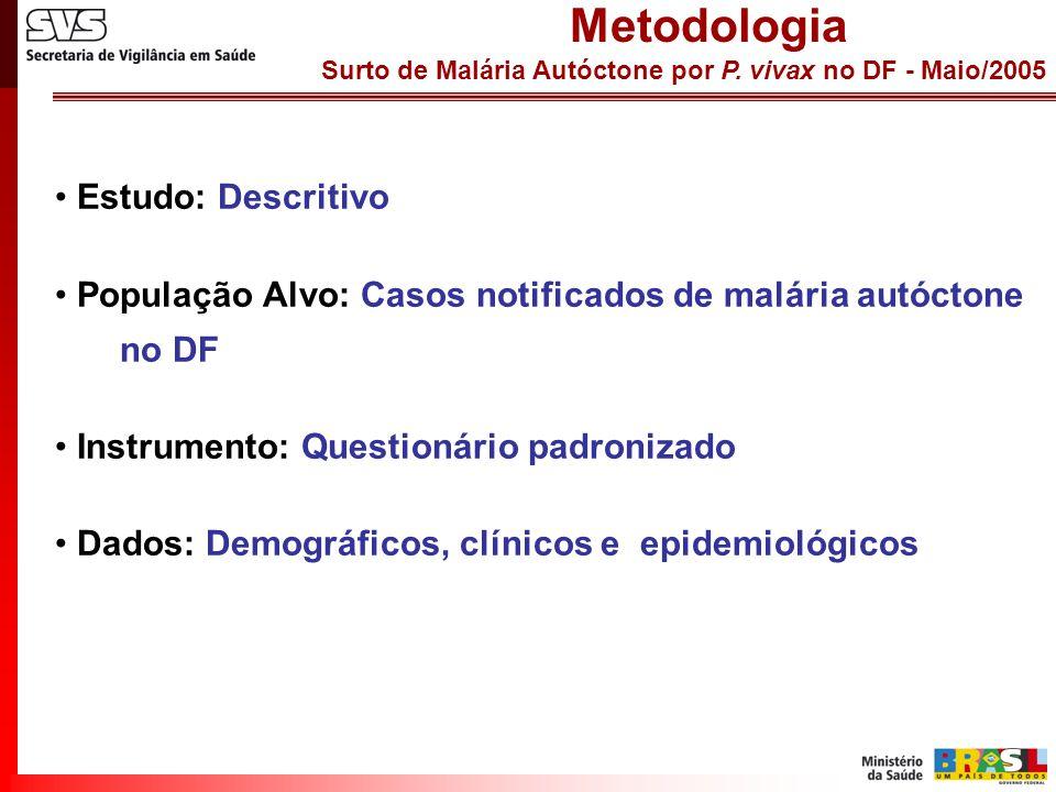 Metodologia Estudo: Descritivo