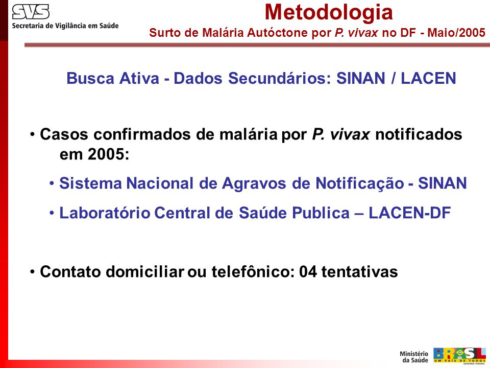 Metodologia Busca Ativa - Dados Secundários: SINAN / LACEN