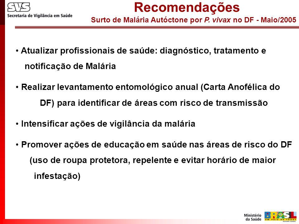 Recomendações Atualizar profissionais de saúde: diagnóstico, tratamento e notificação de Malária.