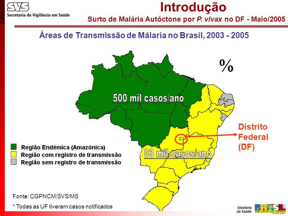 Áreas de Transmissão de Málaria no Brasil, 2003 - 2005