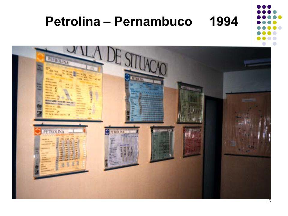 Petrolina – Pernambuco 1994