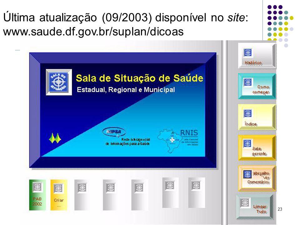 Última atualização (09/2003) disponível no site: