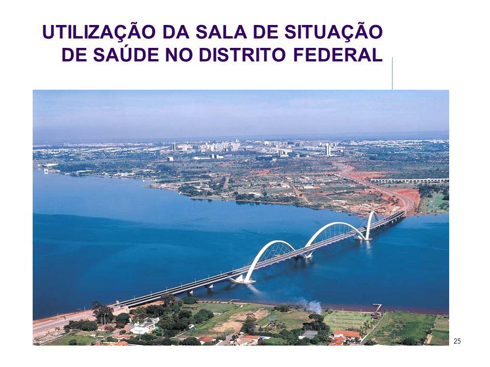 UTILIZAÇÃO DA SALA DE SITUAÇÃO DE SAÚDE NO DISTRITO FEDERAL