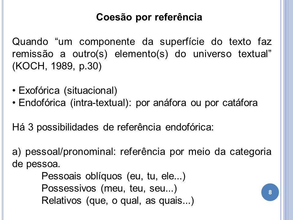 Coesão por referência Quando um componente da superfície do texto faz remissão a outro(s) elemento(s) do universo textual (KOCH, 1989, p.30)