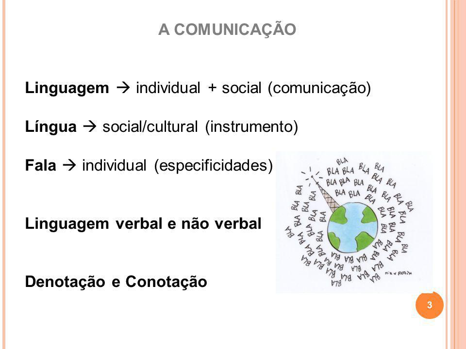 Linguagem  individual + social (comunicação)